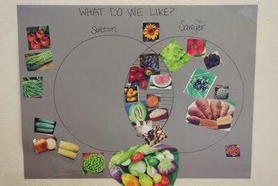 Sneaky Schoolwork: Venn Diagrams