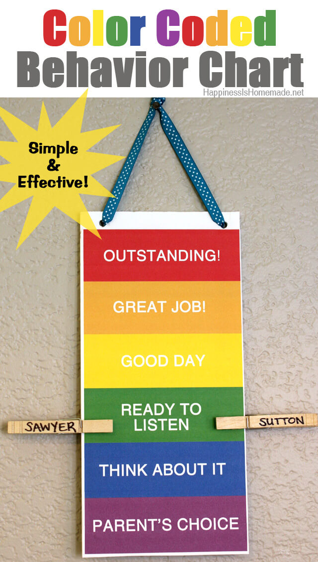 Color Coded Behavior Chart