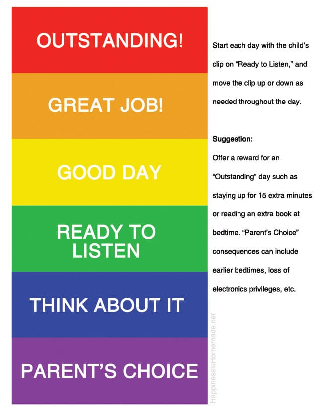 Rainbow Behavior Clip Chart  Kids Behavior Chart Template