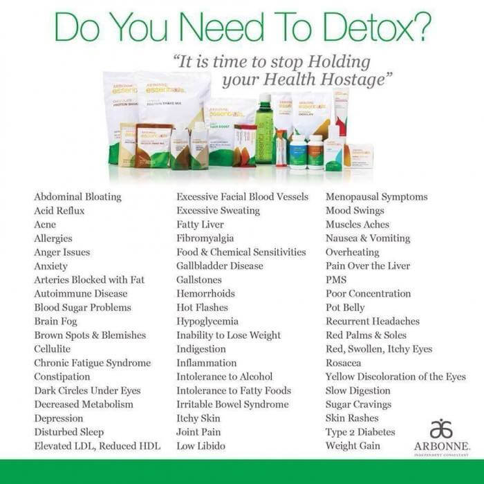 Detox What Is It And Who Needs It