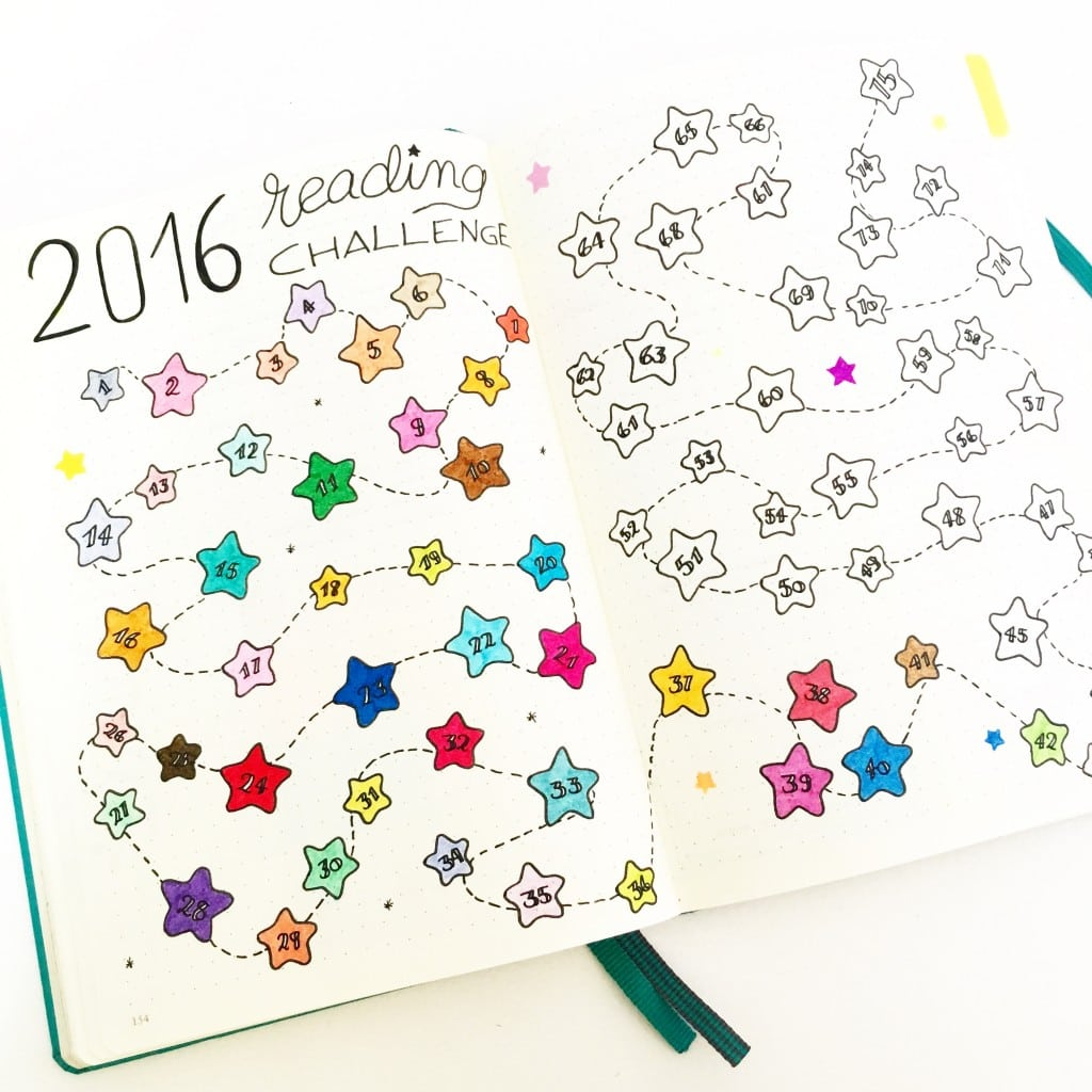 20 bullet journal ideas creative tracker charts happiness is