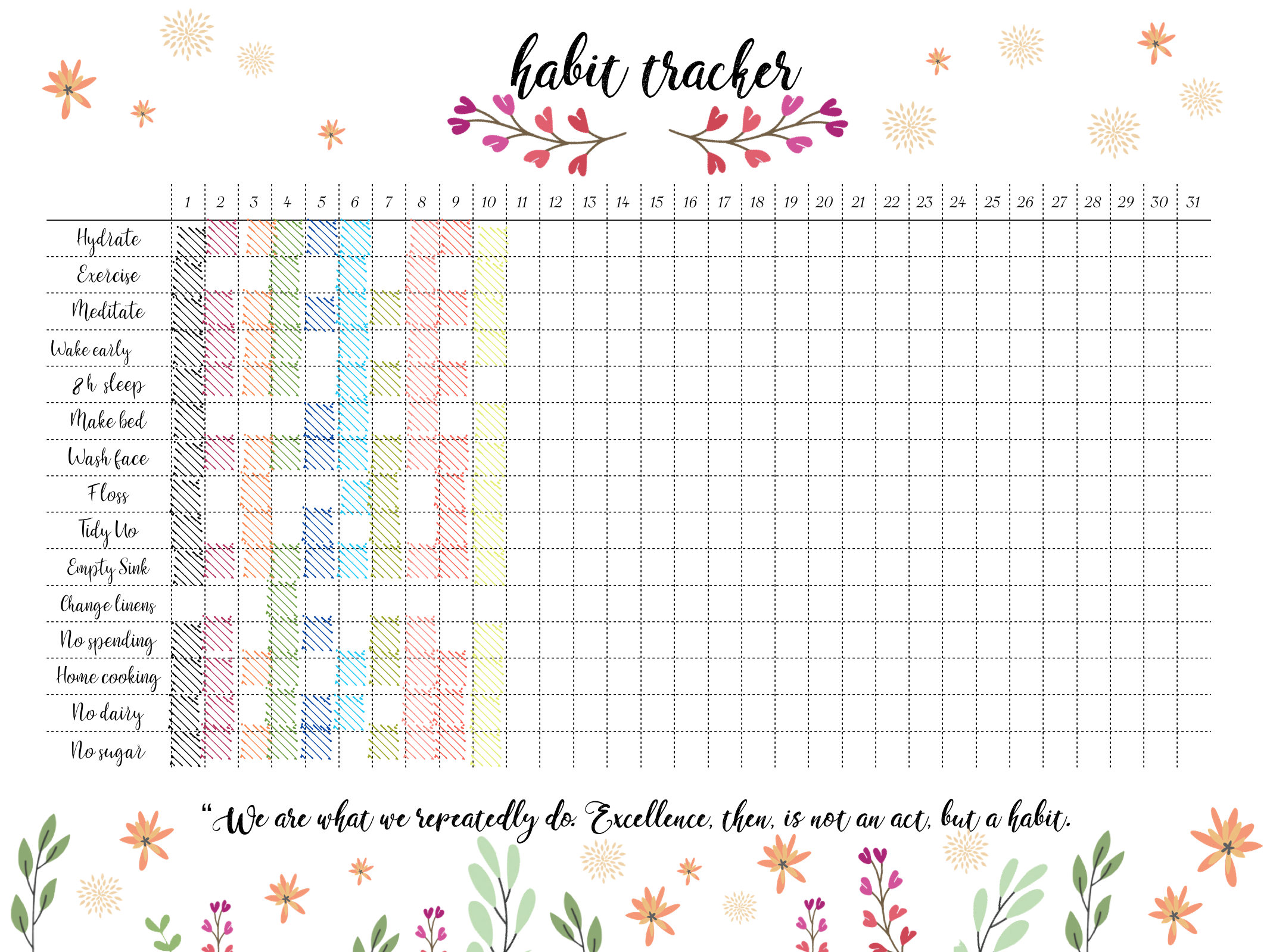 photo about Bullet Journal Habit Tracker Printable named 20+ Bullet Magazine Plans: Artistic Tracker Charts