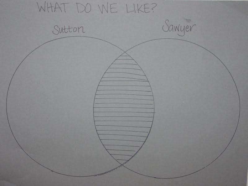 IMGP2641 sneaky schoolwork venn diagrams happiness is homemade